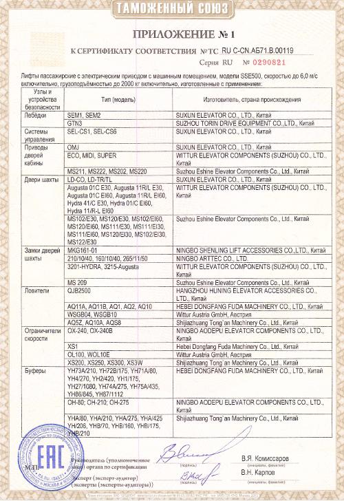 CU-TR Certificate - High Speed Ladder (SSE500)